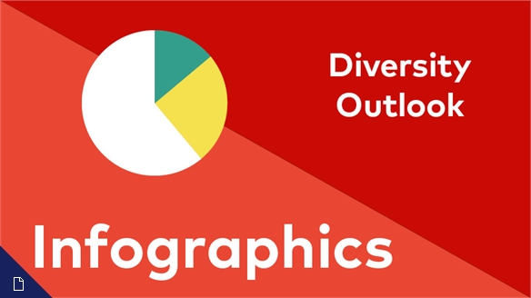 Diversity Outlook: The Consumer of 2030 Infographics
