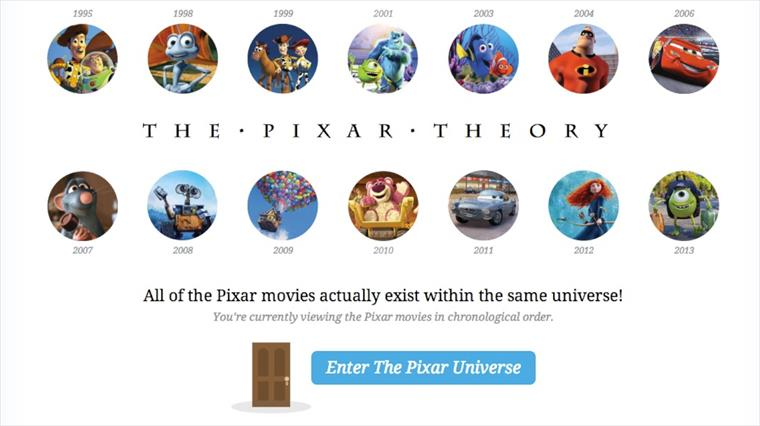 Pixar Theory Rich Brand Storytelling Stylus Innovation Research Amp Advisory