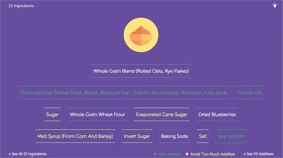 Smart Food Label App