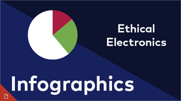 Ethical Electronics Infographics