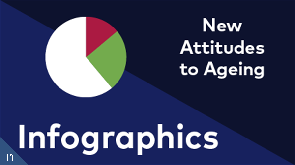 New Attitudes to Ageing Infographics