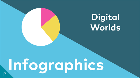 Digital Worlds: The Consumer of 2030 Infographics