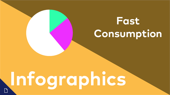 Fast Consumption: The Consumer of 2030 Infographics
