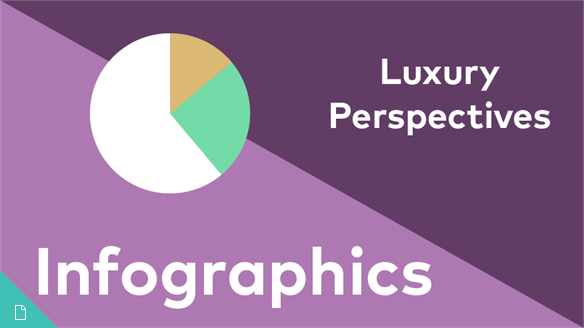 Luxury Perspectives: The Consumer of 2030 Infographics