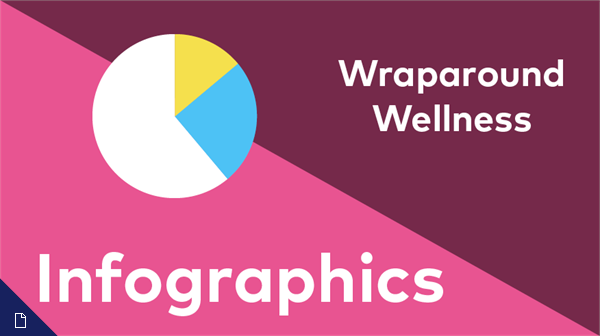 Wraparound Wellness: The Consumer of 2030 Infographics