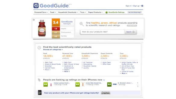GoodGuide Gets Social
