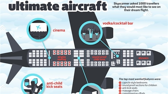 Skyscanner Reveals Ultimate Aircraft